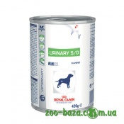 Royal Canin Urinary Canine